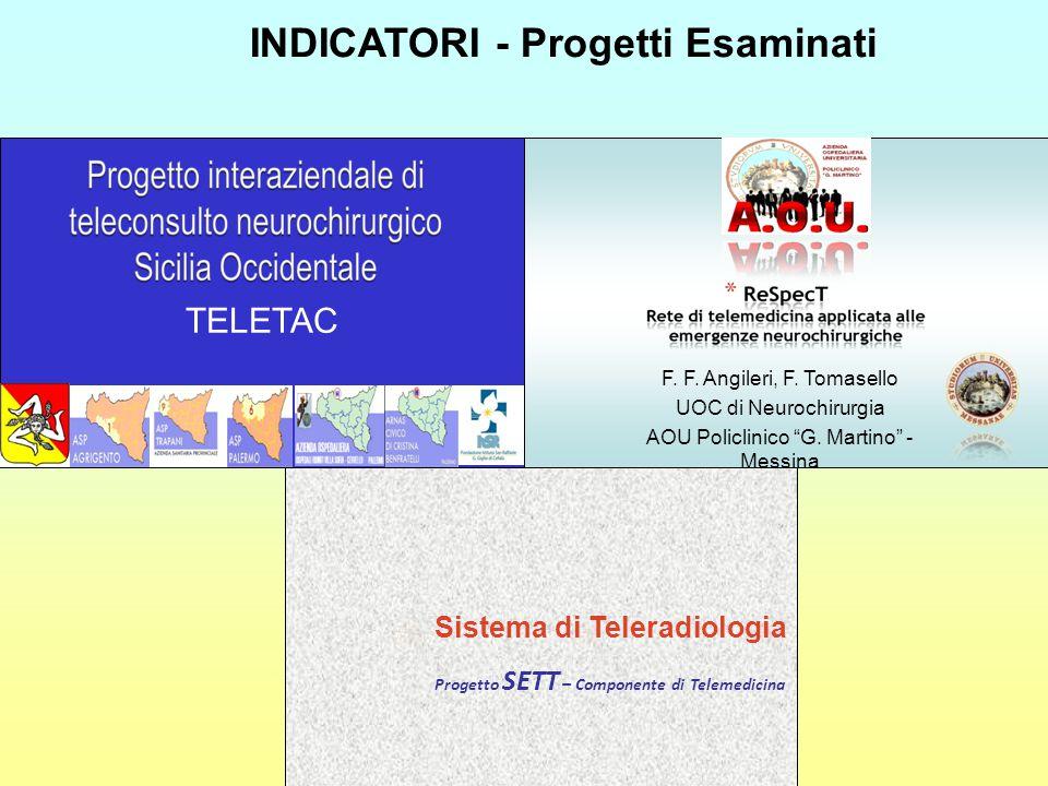 """TELETAC Sistema di Teleradiologia Progetto SETT – Componente di Telemedicina F. F. Angileri, F. Tomasello UOC di Neurochirurgia AOU Policlinico """"G. Ma"""
