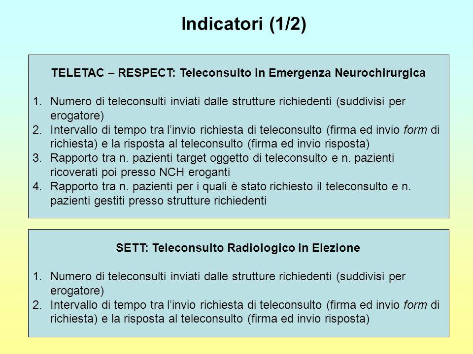 Indicatori (1/2) TELETAC – RESPECT: Teleconsulto in Emergenza Neurochirurgica 1.Numero di teleconsulti inviati dalle strutture richiedenti (suddivisi