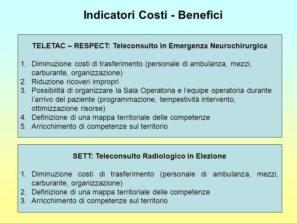 Indicatori Costi - Benefici TELETAC – RESPECT: Teleconsulto in Emergenza Neurochirurgica 1.Diminuzione costi di trasferimento (personale di ambulanza,