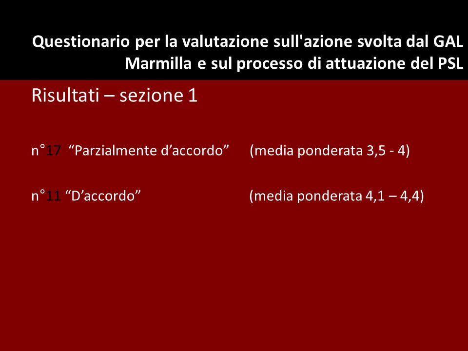 Questionario per la valutazione sull azione svolta dal GAL Marmilla e sul processo di attuazione del PSL Risultati – sezione 1 n°17 Parzialmente d'accordo (media ponderata 3,5 - 4) n°11 D'accordo (media ponderata 4,1 – 4,4)