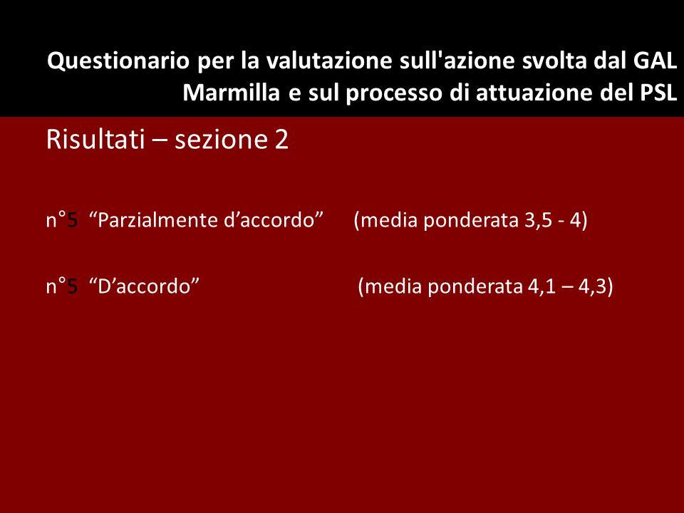 Questionario per la valutazione sull azione svolta dal GAL Marmilla e sul processo di attuazione del PSL Risultati – sezione 2 n°5 Parzialmente d'accordo (media ponderata 3,5 - 4) n°5 D'accordo (media ponderata 4,1 – 4,3)
