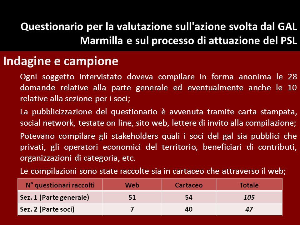 Questionario per la valutazione sull azione svolta dal GAL Marmilla e sul processo di attuazione del PSL Il nostro lavoro… * dati riferiti alla s.t.