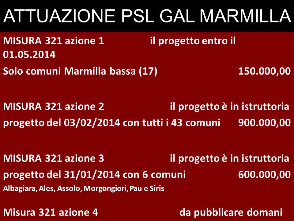 ATTUAZIONE PSL GAL MARMILLA MISURA 321 azione 1 il progetto entro il 01.05.2014 Solo comuni Marmilla bassa (17)150.000,00 MISURA 321 azione 2 il progetto è in istruttoria progetto del 03/02/2014 con tutti i 43 comuni 900.000,00 MISURA 321 azione 3 il progetto è in istruttoria progetto del 31/01/2014 con 6 comuni600.000,00 Albagiara, Ales, Assolo, Morgongiori, Pau e Siris Misura 321 azione 4da pubblicare domani 8 reti da 5/6 comuni 202.176,98