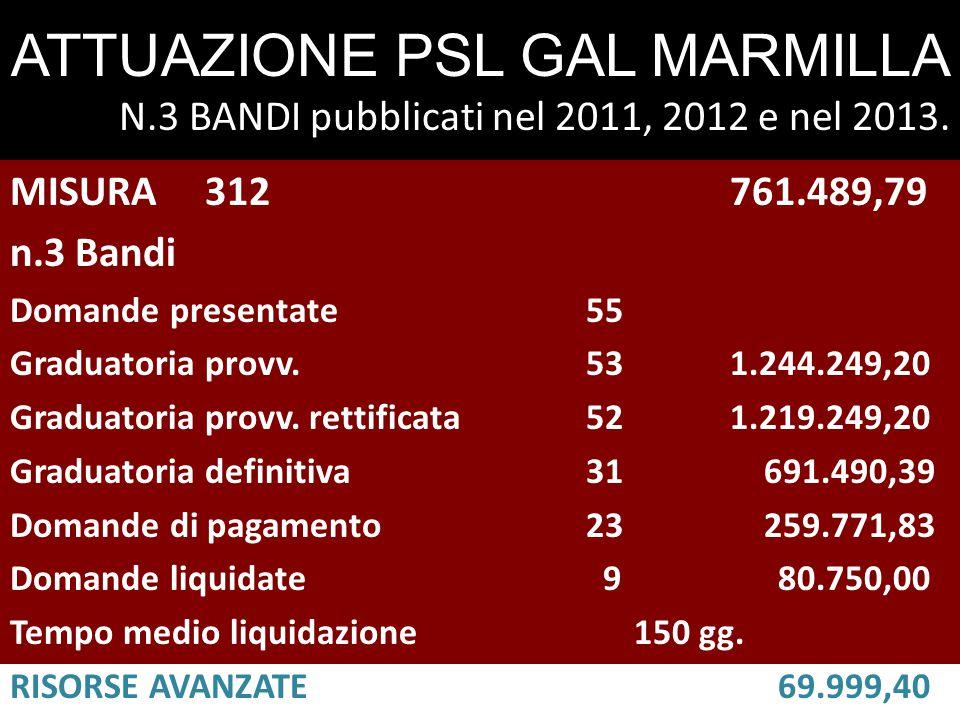 ATTUAZIONE PSL GAL MARMILLA N.3 BANDI pubblicati nel 2011, 2012 e nel 2013.
