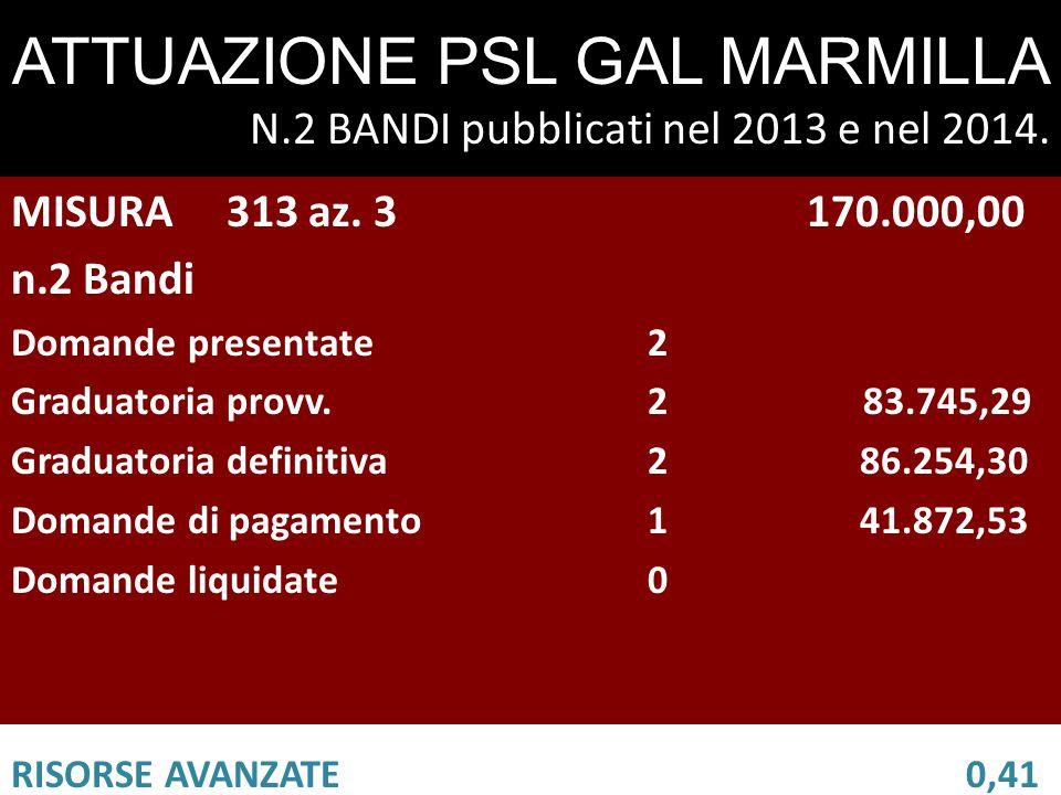 ATTUAZIONE PSL GAL MARMILLA N.2 BANDI pubblicati nel 2013 e nel 2014.