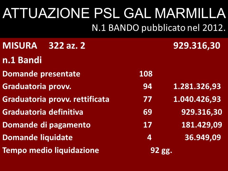 ATTUAZIONE PSL GAL MARMILLA N.1 BANDO pubblicato nel 2012.