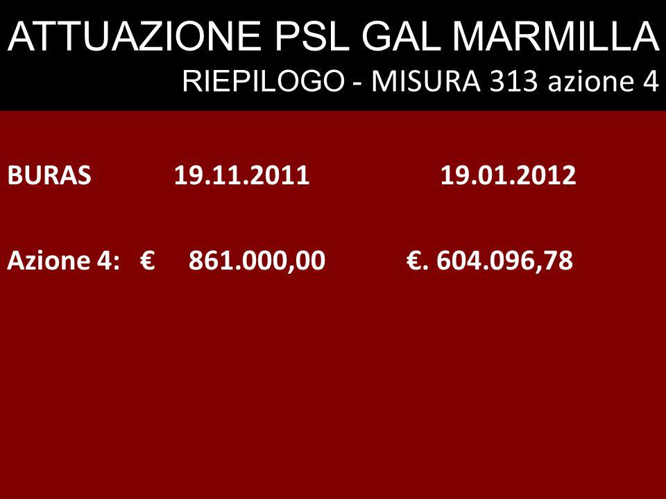 ATTUAZIONE PSL GAL MARMILLA RIEPILOGO - MISURA 313 azione 4 BURAS19.11.201119.01.2012 Azione 4: € 861.000,00€. 604.096,78