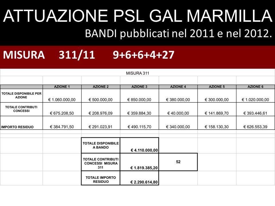 ATTUAZIONE PSL GAL MARMILLA BANDI pubblicati nel 2011 e nel 2012. MISURA 312/116+3+6