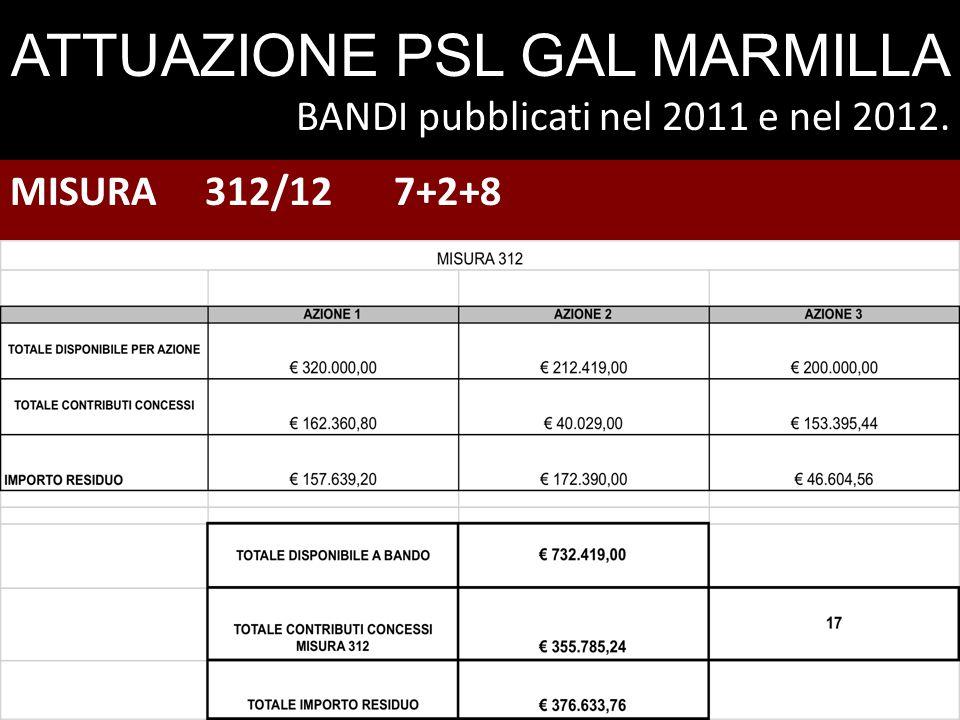 ATTUAZIONE PSL GAL MARMILLA BANDI pubblicati nel 2011 e nel 2012. MISURA 312/127+2+8