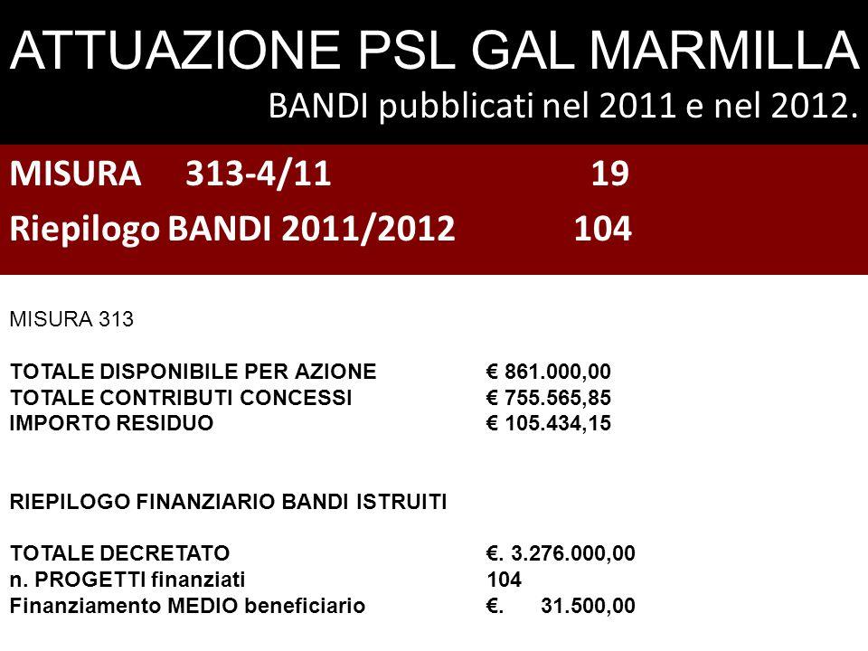 ATTUAZIONE PSL GAL MARMILLA BANDI pubblicati nel 2011 e nel 2012.