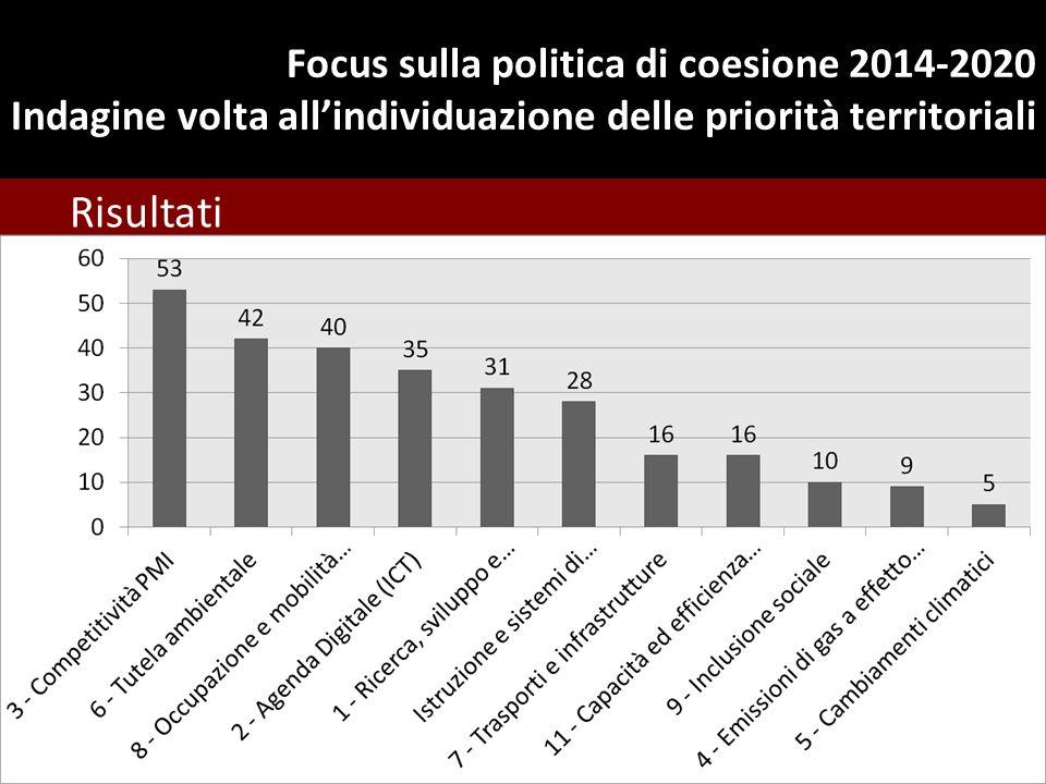 Focus sulla politica di coesione 2014-2020 Indagine volta all'individuazione delle priorità territoriali Risultati