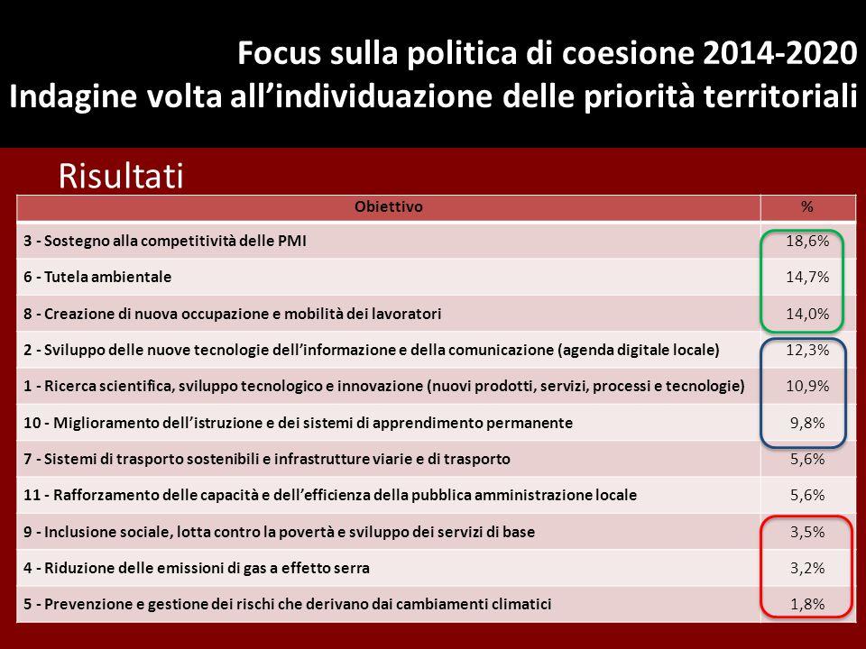 Focus sulla politica di coesione 2014-2020 Indagine volta all'individuazione delle priorità territoriali Risultati Obiettivo% 3 - Sostegno alla compet