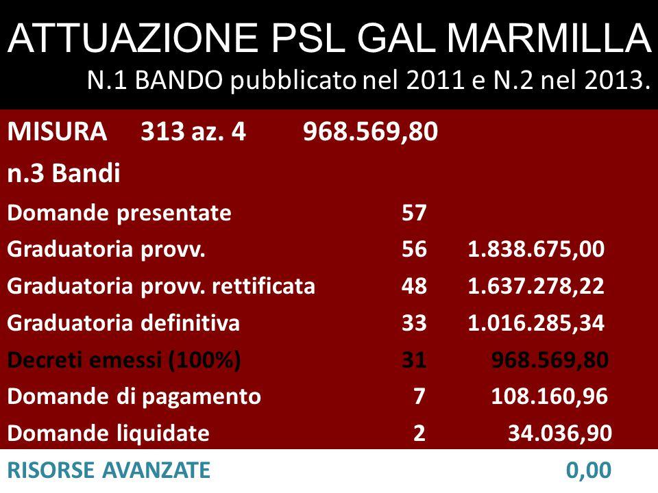 ATTUAZIONE PSL GAL MARMILLA N.1 BANDO pubblicato nel 2011 e N.2 nel 2013.