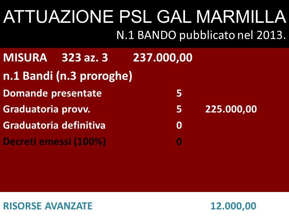 ATTUAZIONE PSL GAL MARMILLA N.1 BANDO pubblicato nel 2013.