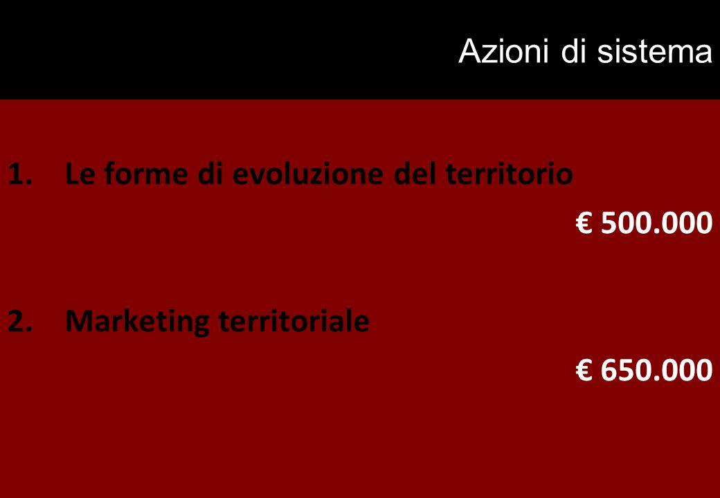 Azioni di sistema 1.Le forme di evoluzione del territorio € 500.000 2.