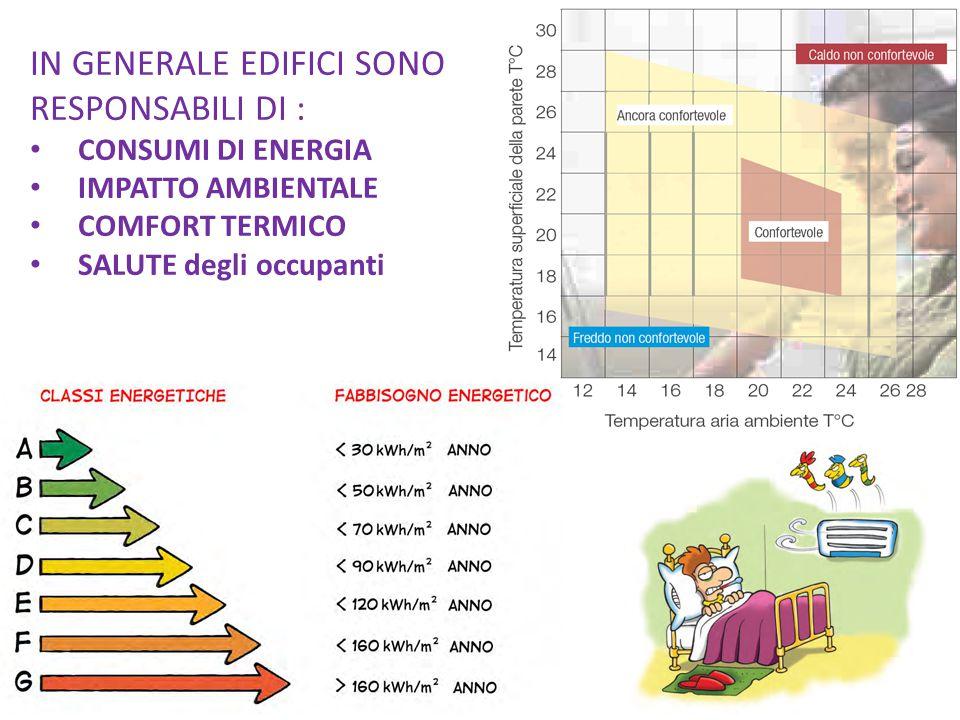 In Europa dal 2021 solo Edifici a Energia Quasi Zero (Near Zero Energy Building) Energy Performance of Buildings Directive 2010 - EU DIAGNOSI ENERGETICA o ENERGY AUDIT La diagnosi energetica è lo strumento scientifico per studiare e migliorare lo stato di salute degli edifici esistenti.