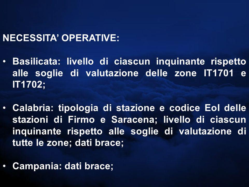 NECESSITA' OPERATIVE: Basilicata: livello di ciascun inquinante rispetto alle soglie di valutazione delle zone IT1701 e IT1702; Calabria: tipologia di