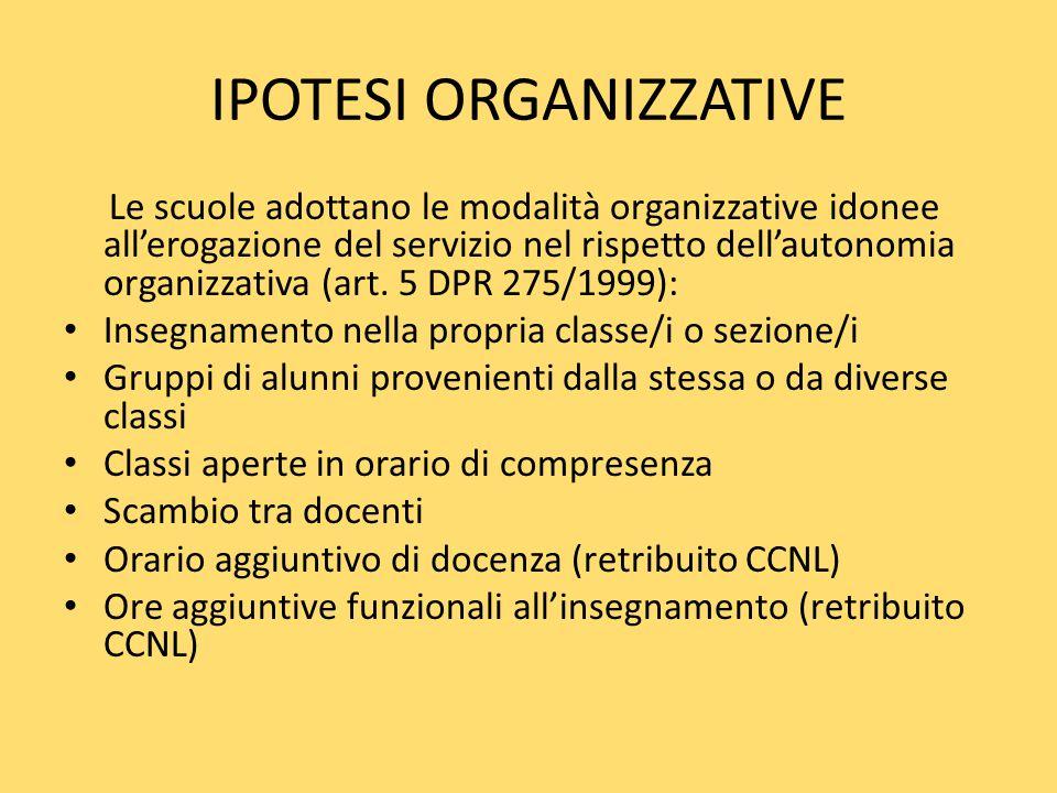 IPOTESI ORGANIZZATIVE Le scuole adottano le modalità organizzative idonee all'erogazione del servizio nel rispetto dell'autonomia organizzativa (art.