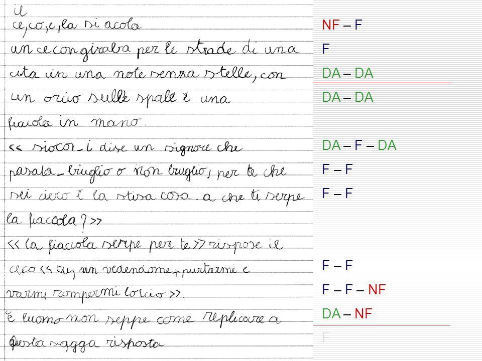 NF – F F DA – DA DA – F – DA F – F F – F – NF DA – NF F