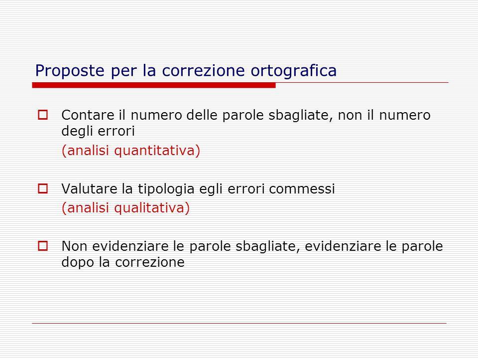 Proposte per la correzione ortografica  Contare il numero delle parole sbagliate, non il numero degli errori (analisi quantitativa)  Valutare la tipologia egli errori commessi (analisi qualitativa)  Non evidenziare le parole sbagliate, evidenziare le parole dopo la correzione