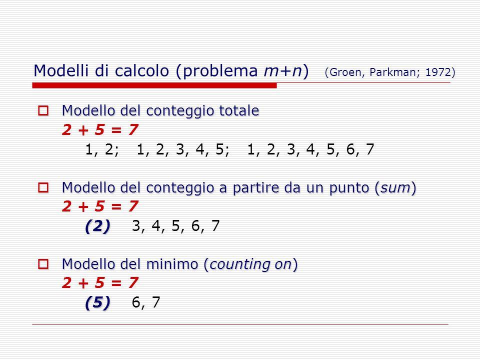 Modelli di calcolo (problema m+n) (Groen, Parkman; 1972)  Modello del conteggio totale 2 + 5 = 7 1, 2; 1, 2, 3, 4, 5; 1, 2, 3, 4, 5, 6, 7  Modello del conteggio a partire da un punto (sum) 2 + 5 = 7 (2) (2) 3, 4, 5, 6, 7  Modello del minimo (counting on) 2 + 5 = 7 (5) (5) 6, 7