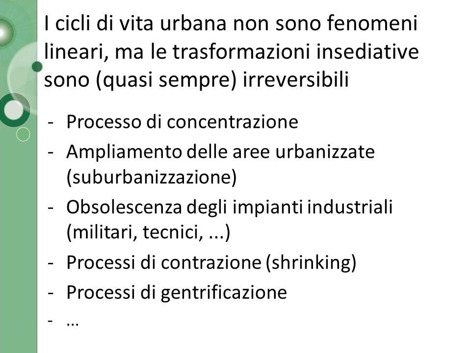 I cicli di vita urbana non sono fenomeni lineari, ma le trasformazioni insediative sono (quasi sempre) irreversibili -Processo di concentrazione -Ampliamento delle aree urbanizzate (suburbanizzazione) -Obsolescenza degli impianti industriali (militari, tecnici,...) -Processi di contrazione (shrinking) -Processi di gentrificazione -...