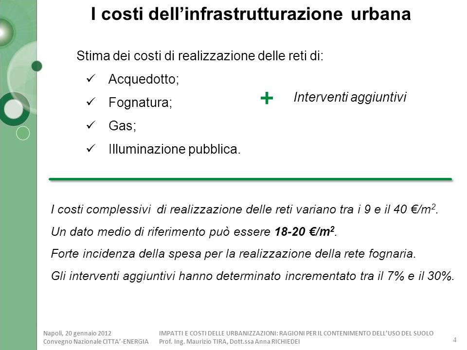 Napoli, 20 gennaio 2012 Convegno Nazionale CITTA'-ENERGIA IMPATTI E COSTI DELLE URBANIZZAZIONI: RAGIONI PER IL CONTENIMENTO DELL'USO DEL SUOLO Prof.