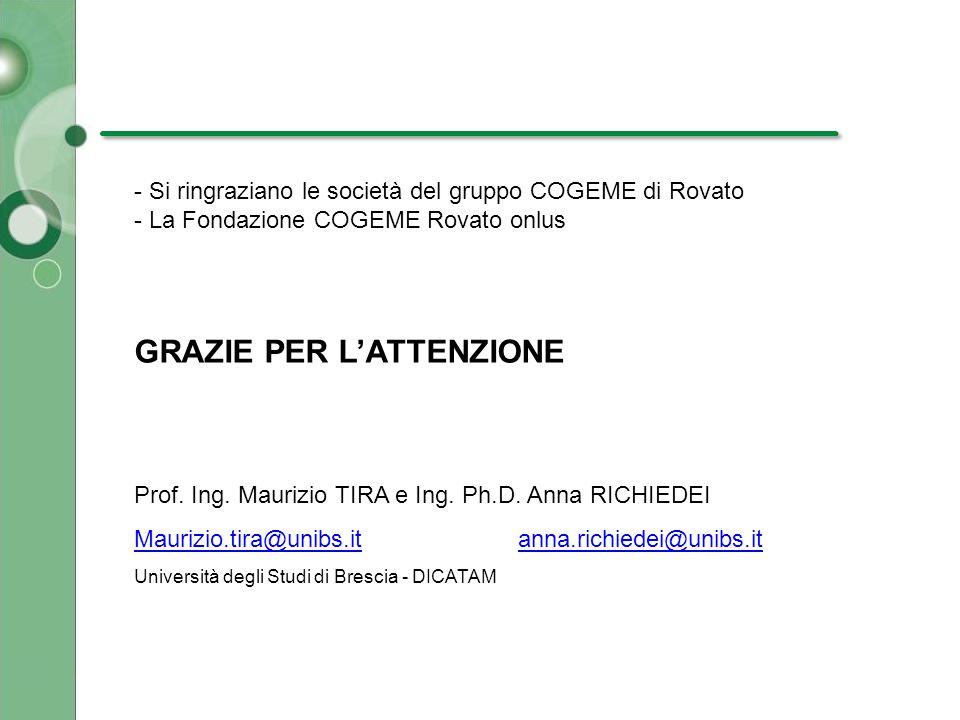 GRAZIE PER L'ATTENZIONE Prof. Ing. Maurizio TIRA e Ing.