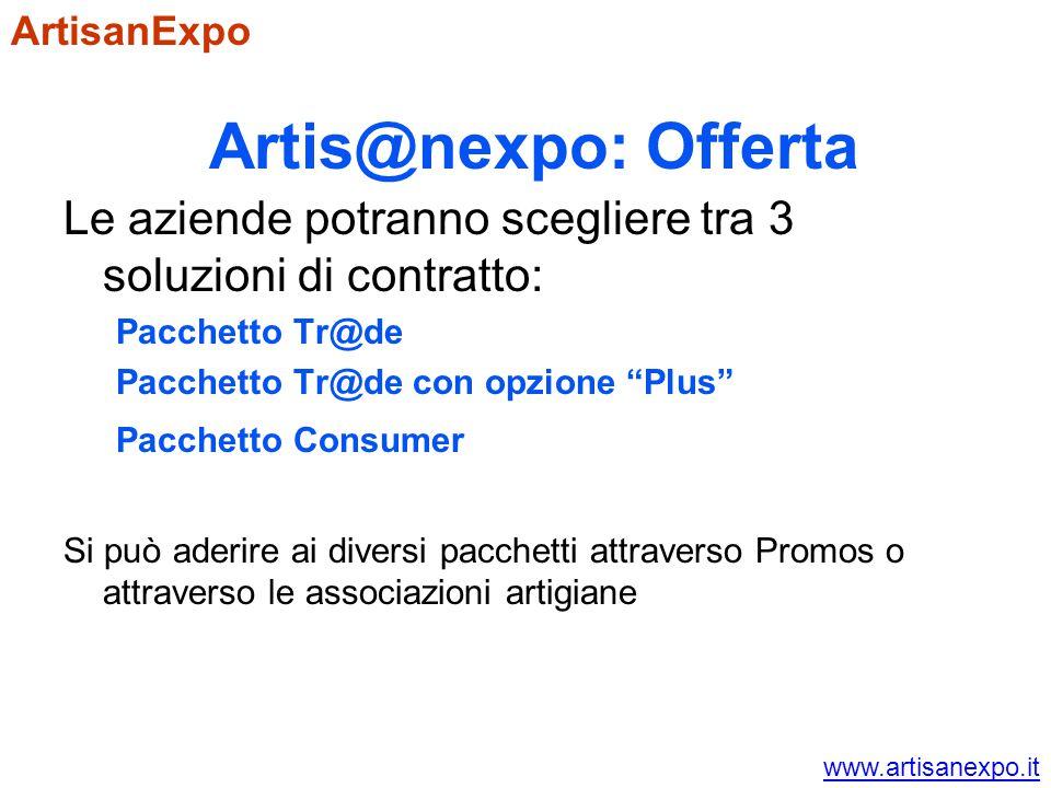 Artis@nexpo: Offerta Le aziende potranno scegliere tra 3 soluzioni di contratto: Pacchetto Tr@de Pacchetto Tr@de con opzione Plus Pacchetto Consumer Si può aderire ai diversi pacchetti attraverso Promos o attraverso le associazioni artigiane ArtisanExpo www.artisanexpo.it