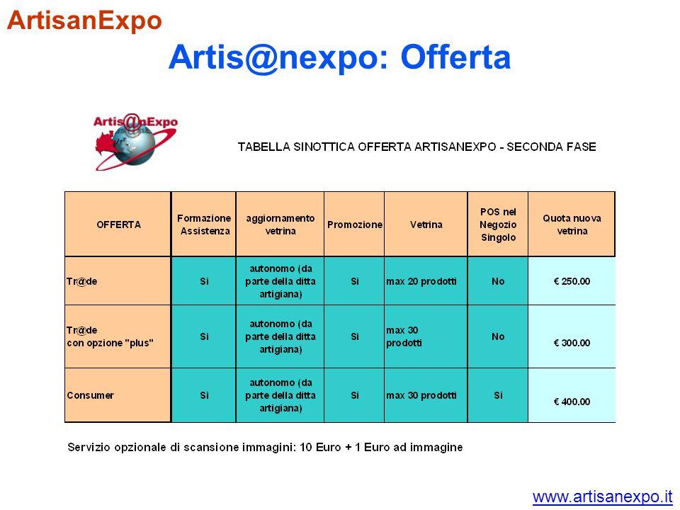 Artis@nexpo: Offerta ArtisanExpo www.artisanexpo.it