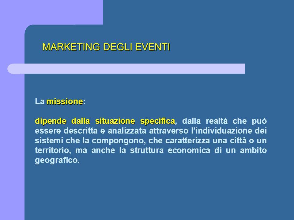 MARKETING DEGLI EVENTI missione La missione: dipende dalla situazione specifica dipende dalla situazione specifica, dalla realtà che può essere descri
