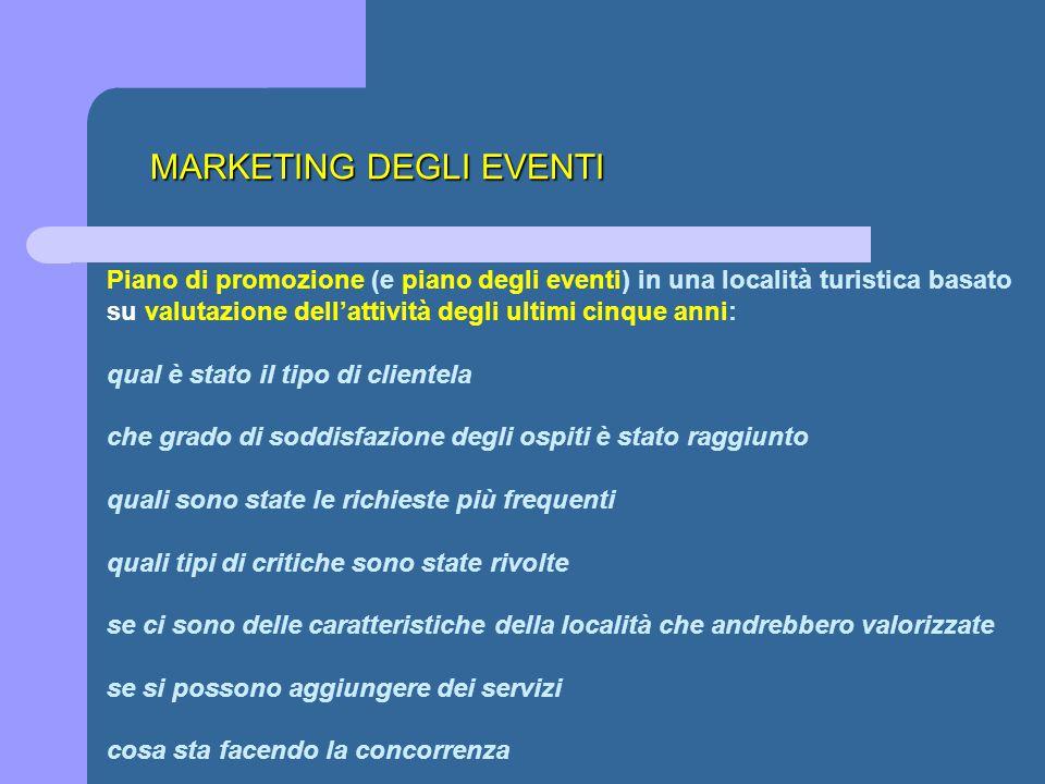 MARKETING DEGLI EVENTI Piano di promozione (e piano degli eventi) in una località turistica basato su valutazione dell'attività degli ultimi cinque an