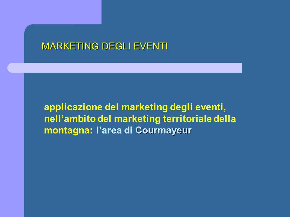 MARKETING DEGLI EVENTI Courmayeur applicazione del marketing degli eventi, nell'ambito del marketing territoriale della montagna: l'area di Courmayeur