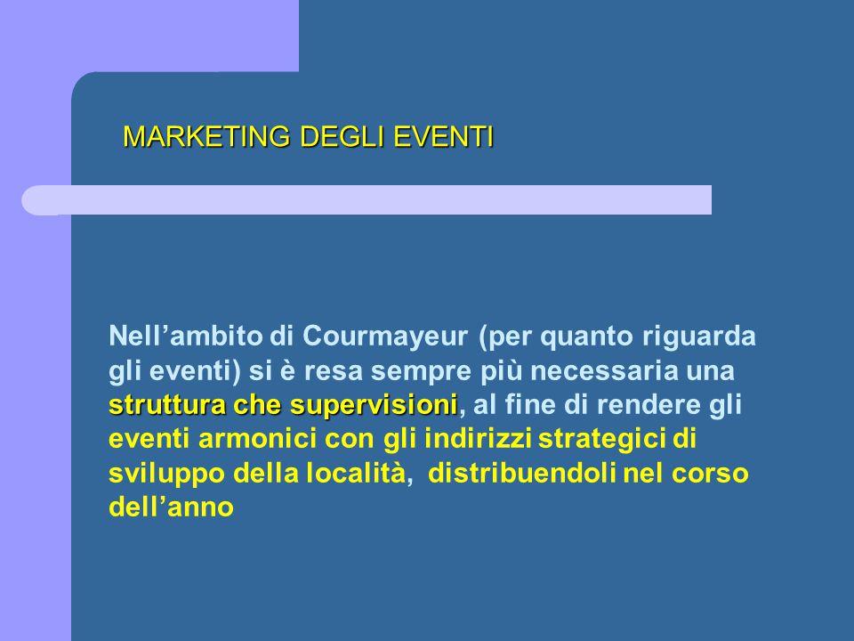 MARKETING DEGLI EVENTI struttura che supervisioni Nell'ambito di Courmayeur (per quanto riguarda gli eventi) si è resa sempre più necessaria una strut