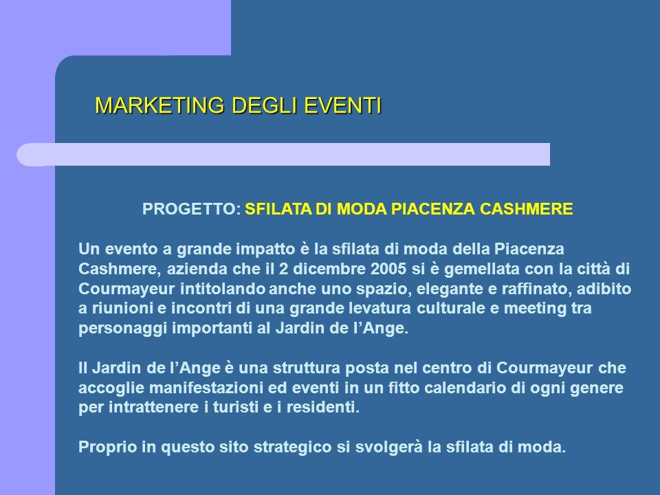 MARKETING DEGLI EVENTI PROGETTO: SFILATA DI MODA PIACENZA CASHMERE Un evento a grande impatto è la sfilata di moda della Piacenza Cashmere, azienda ch