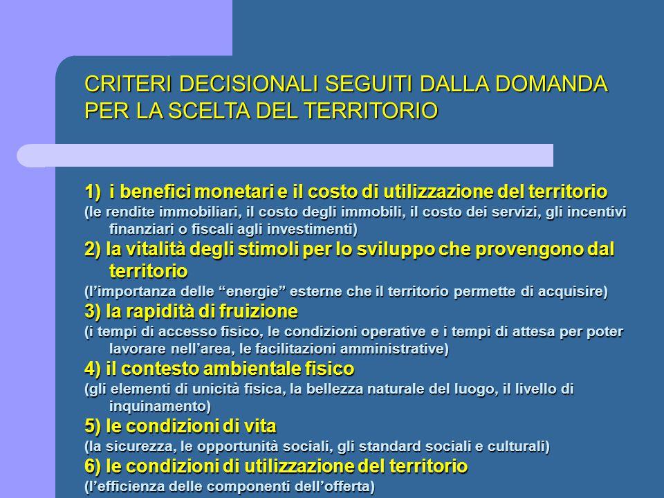 CRITERI DECISIONALI SEGUITI DALLA DOMANDA PER LA SCELTA DEL TERRITORIO 1)i benefici monetari e il costo di utilizzazione del territorio (le rendite im