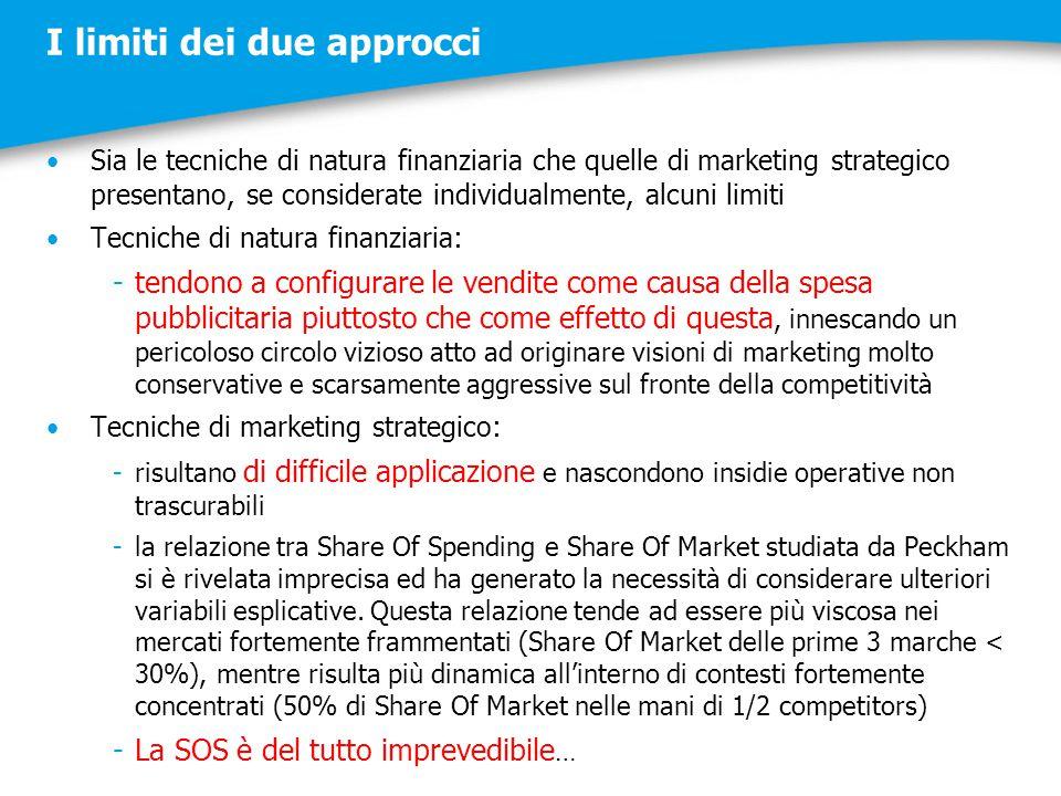 I limiti dei due approcci Sia le tecniche di natura finanziaria che quelle di marketing strategico presentano, se considerate individualmente, alcuni