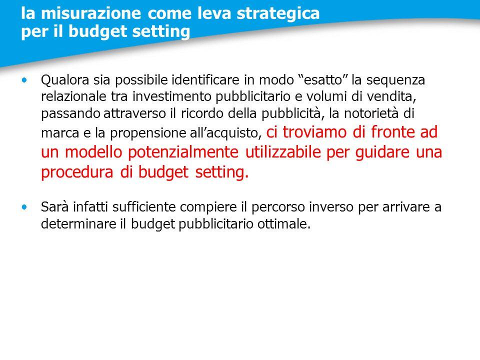 """la misurazione come leva strategica per il budget setting Qualora sia possibile identificare in modo """"esatto"""" la sequenza relazionale tra investimento"""