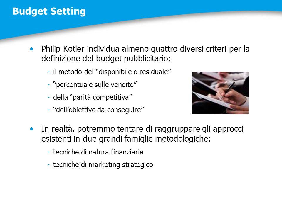 """Budget Setting Philip Kotler individua almeno quattro diversi criteri per la definizione del budget pubblicitario: -il metodo del """"disponibile o resid"""