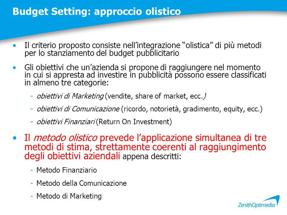 """Budget Setting: approccio olistico Il criterio proposto consiste nell'integrazione """"olistica"""" di più metodi per lo stanziamento del budget pubblicitar"""