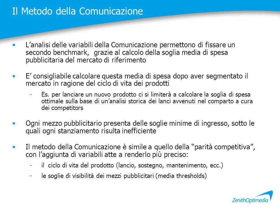 Il Metodo della Comunicazione L'analisi delle variabili della Comunicazione permettono di fissare un secondo benchmark, grazie al calcolo della soglia