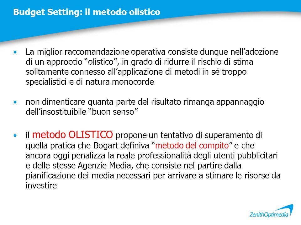 """Budget Setting: il metodo olistico La miglior raccomandazione operativa consiste dunque nell'adozione di un approccio """"olistico"""", in grado di ridurre"""
