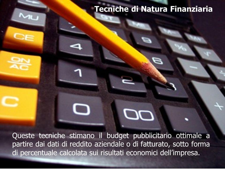 Tecniche di Natura Finanziaria Queste tecniche stimano il budget pubblicitario ottimale a partire dai dati di reddito aziendale o di fatturato, sotto