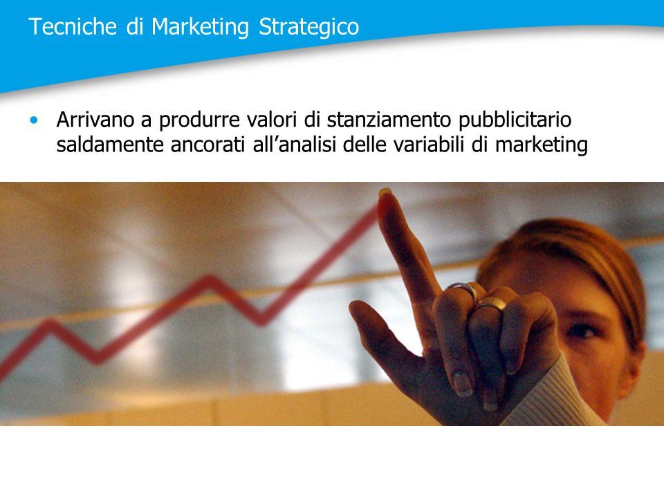 Tecniche di Marketing Strategico Arrivano a produrre valori di stanziamento pubblicitario saldamente ancorati all'analisi delle variabili di marketing
