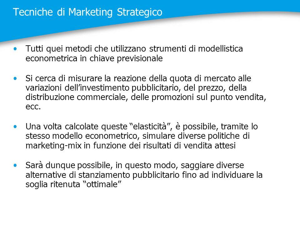 Tecniche di Marketing Strategico Tutti quei metodi che utilizzano strumenti di modellistica econometrica in chiave previsionale Si cerca di misurare l