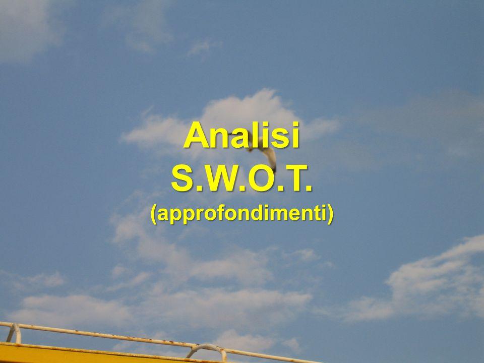 AnalisiS.W.O.T.(approfondimenti)