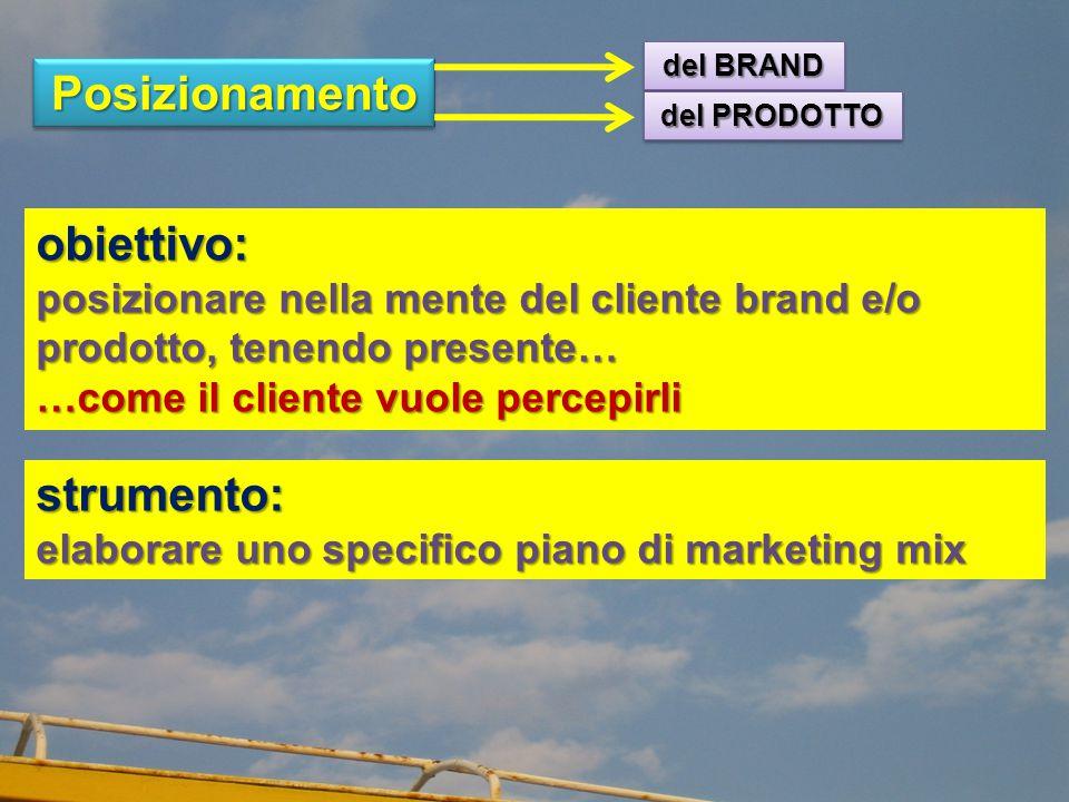 PosizionamentoPosizionamento obiettivo: posizionare nella mente del cliente brand e/o prodotto, tenendo presente… …come il cliente vuole percepirli del BRAND del PRODOTTO strumento: elaborare uno specifico piano di marketing mix