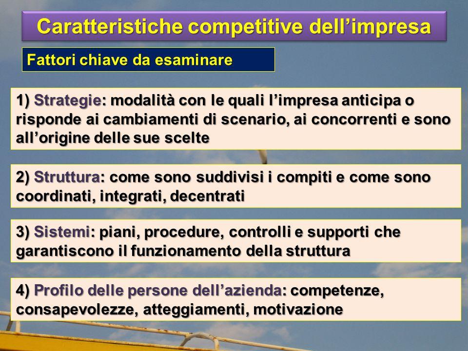 Fattori chiave da esaminare 1) Strategie: modalità con le quali l'impresa anticipa o risponde ai cambiamenti di scenario, ai concorrenti e sono all'origine delle sue scelte 2) Struttura: come sono suddivisi i compiti e come sono coordinati, integrati, decentrati 3) Sistemi: piani, procedure, controlli e supporti che garantiscono il funzionamento della struttura 4) Profilo delle persone dell'azienda: competenze, consapevolezze, atteggiamenti, motivazione