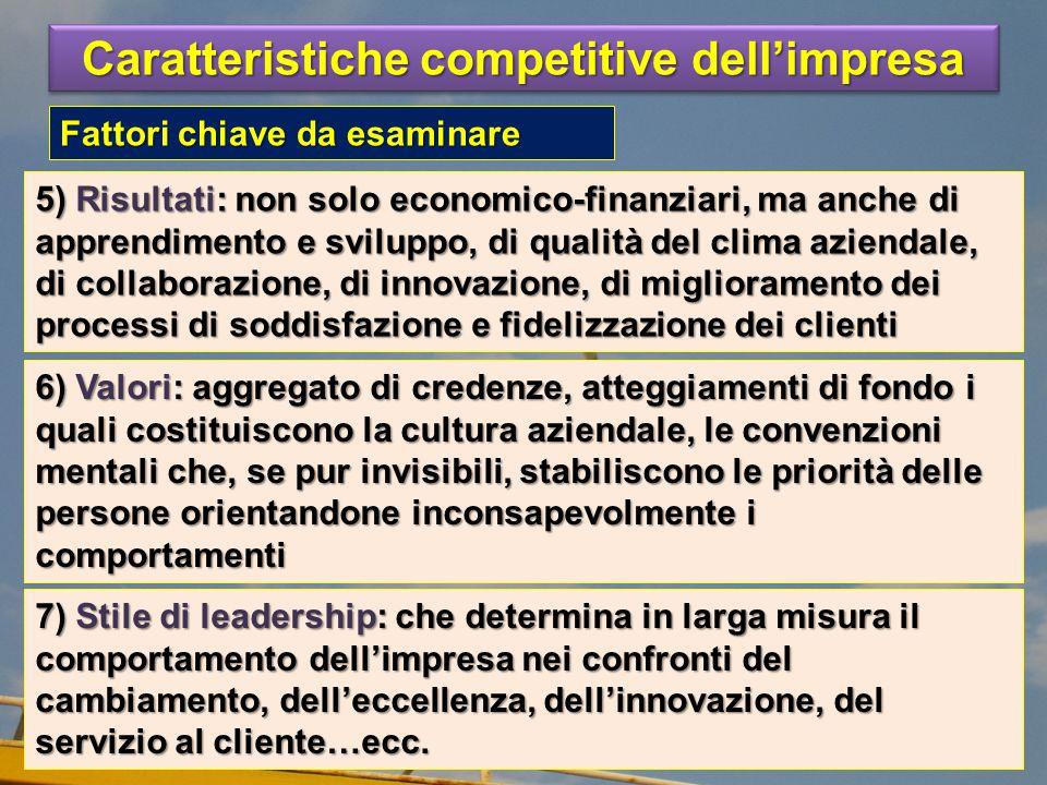 Caratteristiche competitive dell'impresa Fattori chiave da esaminare 5) Risultati: non solo economico-finanziari, ma anche di apprendimento e sviluppo