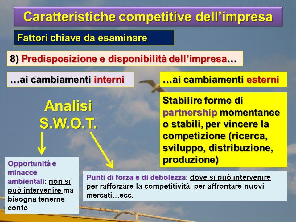 Caratteristiche competitive dell'impresa Fattori chiave da esaminare 8) Predisposizione e disponibilità dell'impresa… …ai cambiamenti interni …ai camb